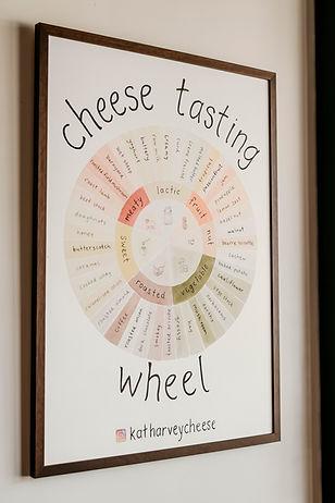 tasting wheel.jpg