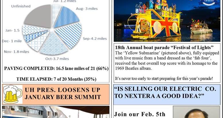 January 2015 Newsletter & Survey