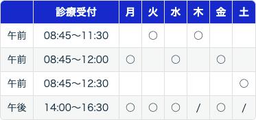 スクリーンショット 2019-05-22 2.03.06.png