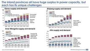 Opportunities and Challenges of Investing in China Wind and Solar Sector