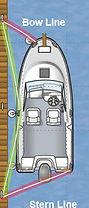 BoatHandling_NumberOfDockLines.jpg