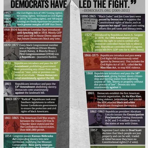democrats_lie-745x1120.jpg