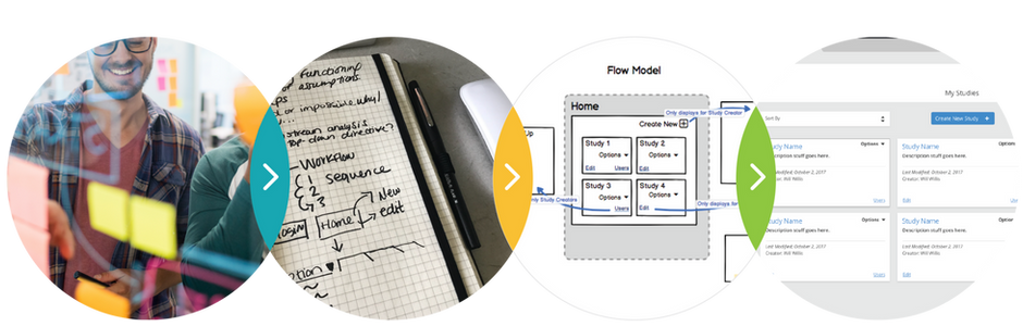 Fueling Product Design by Partnering with Customers