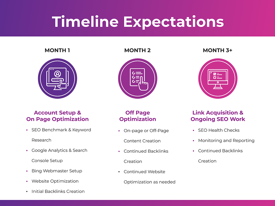 SEO Work Timeline Expectations (1).png