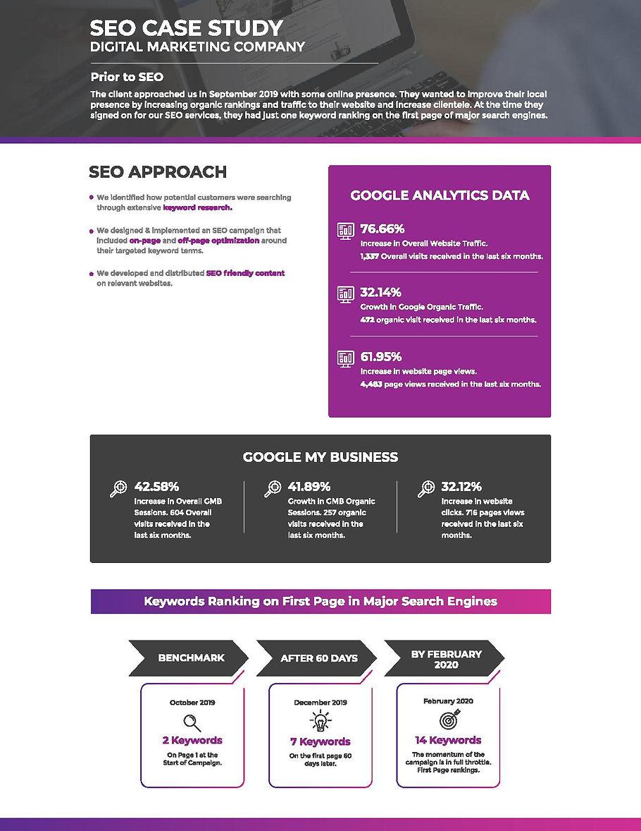 Case Study-Digital Marketing Agency (1)-