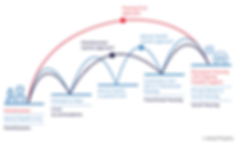 housing first micah diagram.png