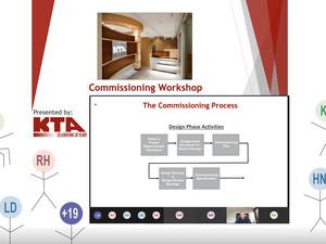 Virtual AIA Continuing Education
