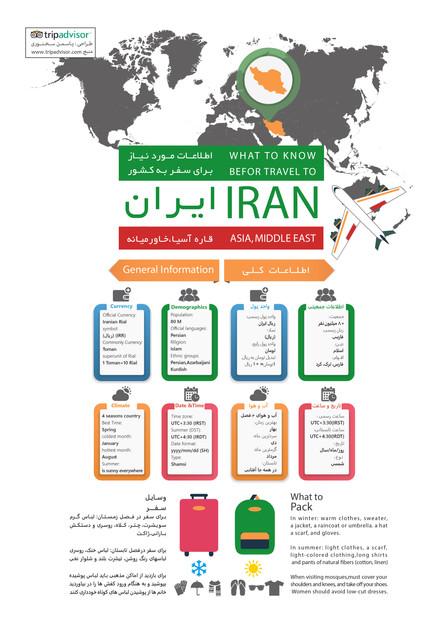 نکات ضروری سفر به ایران-01.jpg