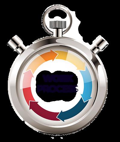 Branding Design Work Process.png
