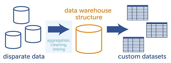 data-warehouse.png
