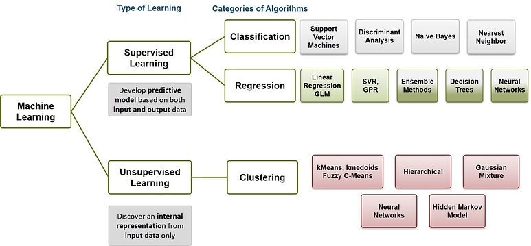machine-learning-diagram.jpg