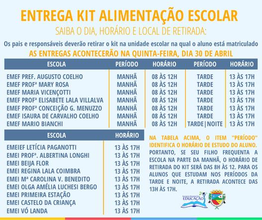 Kits de Alimentação Escolar
