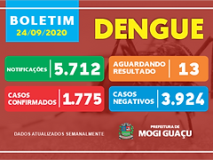 BOLETIM_DENGUE_24-09_site.png