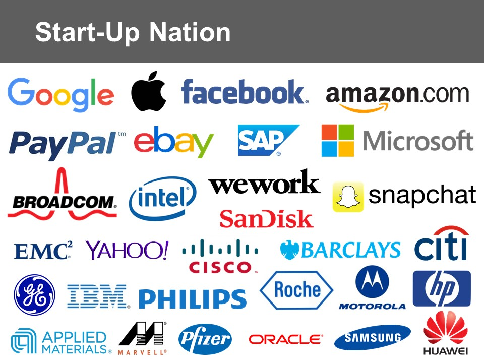 The Start-Up Nation