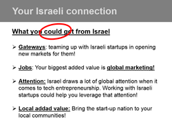 Your Israeli Connection