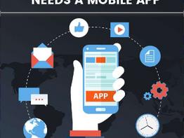 Γιατί η επιχείρησή σας χρειάζεται μια εφαρμογή για κινητά (μέρος 1ο)