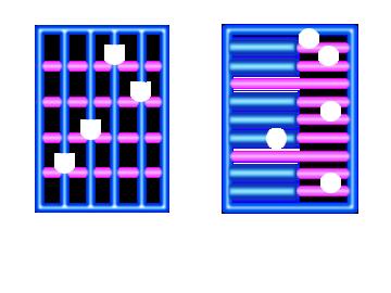 D add9
