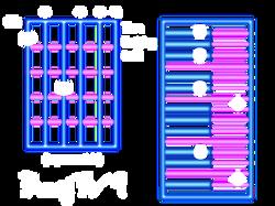 Bmaj7-9