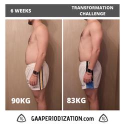 GAAPERIODIZATION.com