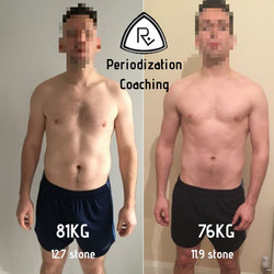 Periodization Coaching (4)_censored