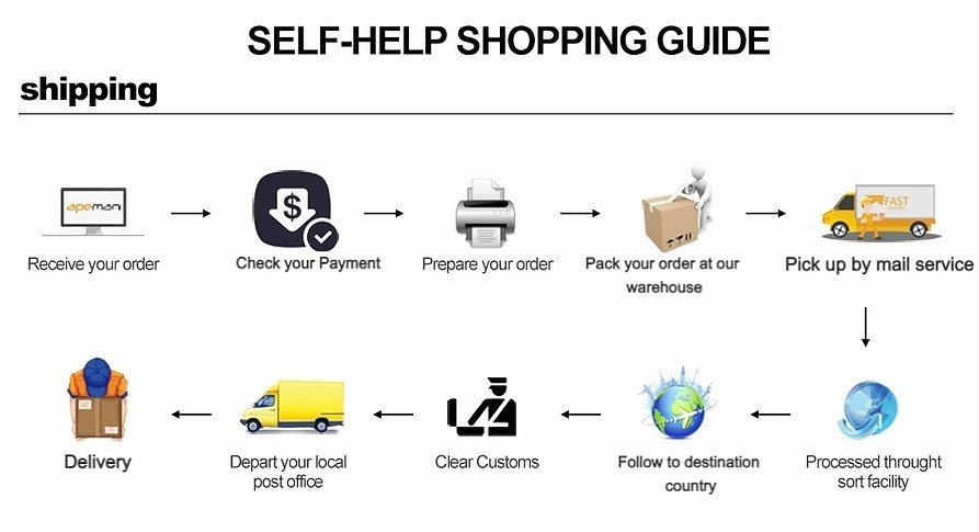 Shoppiny%252520Guide%252520infos_edited_