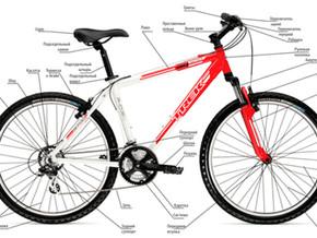 Устройство велосипеда. часть 1