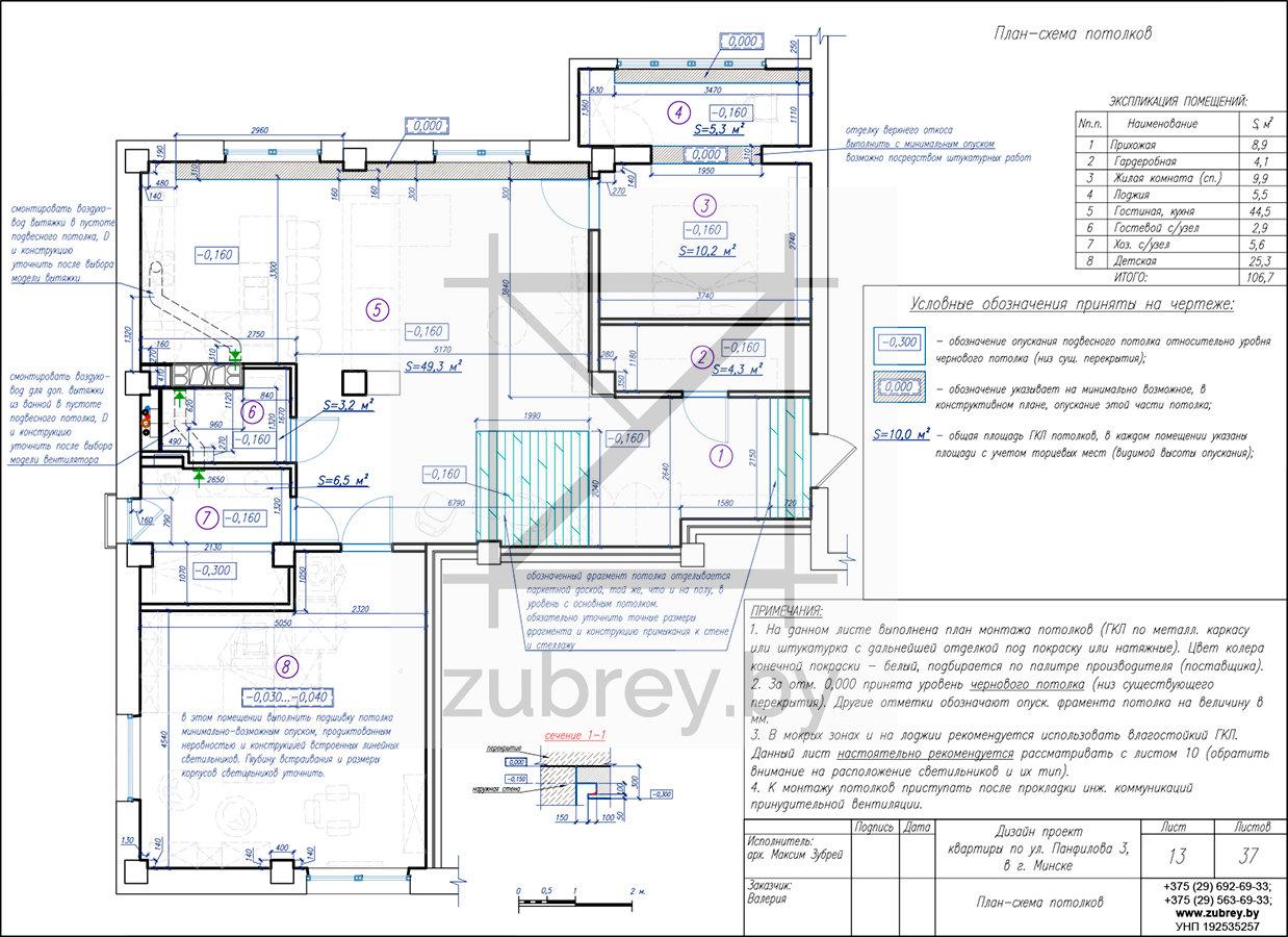 план-схема потолков