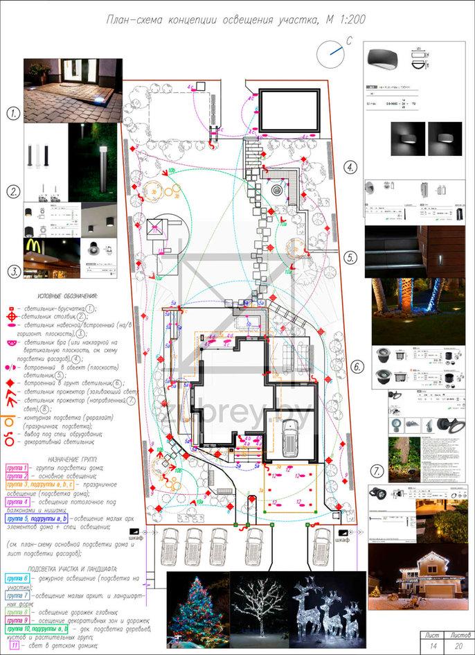 план-схема групп освещения участка