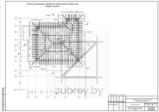 план стропильной системы кровли 2-го этажа