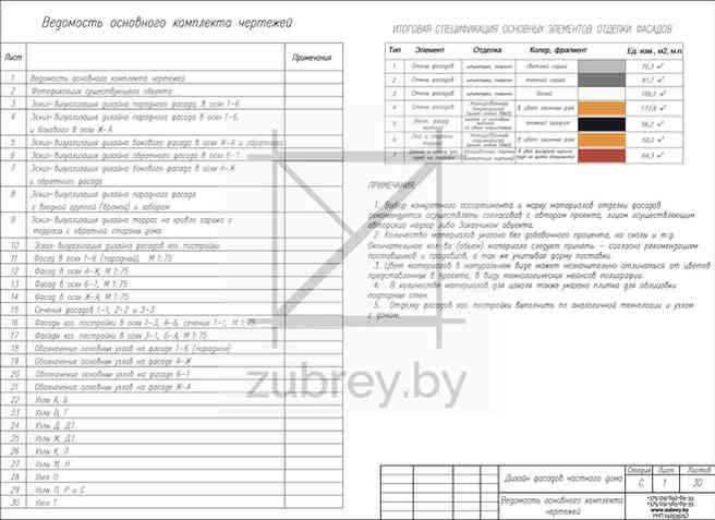общие данные спецификация аналоговых материалов отделки