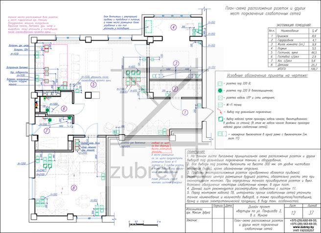 план-схема расположения силовых розеток и других мест подключения слаботочных сетей