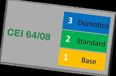 Norma CEI 64-08 : impianto elettrico a livello domotico