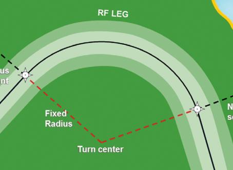 Successfully navigating RF legs