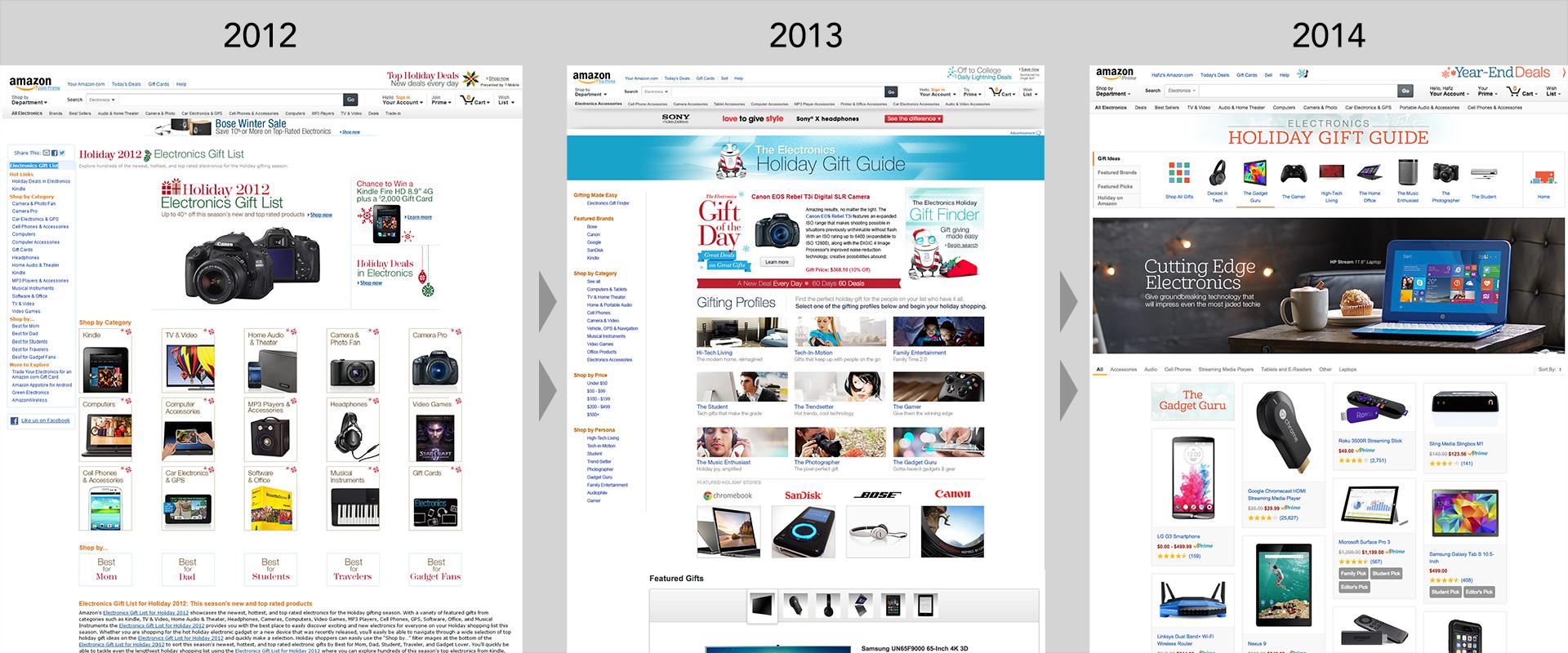 EGG_EVOLUTION_2012-to-2014