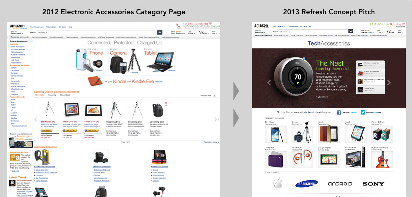 retail_category_pages_2012