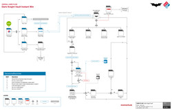 TDK_instant_win_userflow