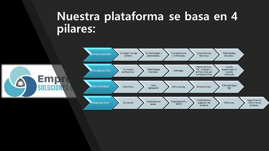 Buscamos empleo por ti platform1.png