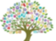 Idea tree.jpg