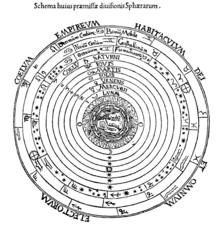 système Ptolémée