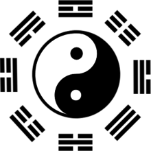 géomancie chinoise
