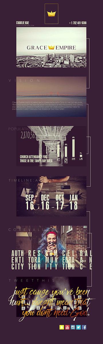 graceempire-infographic2.jpg