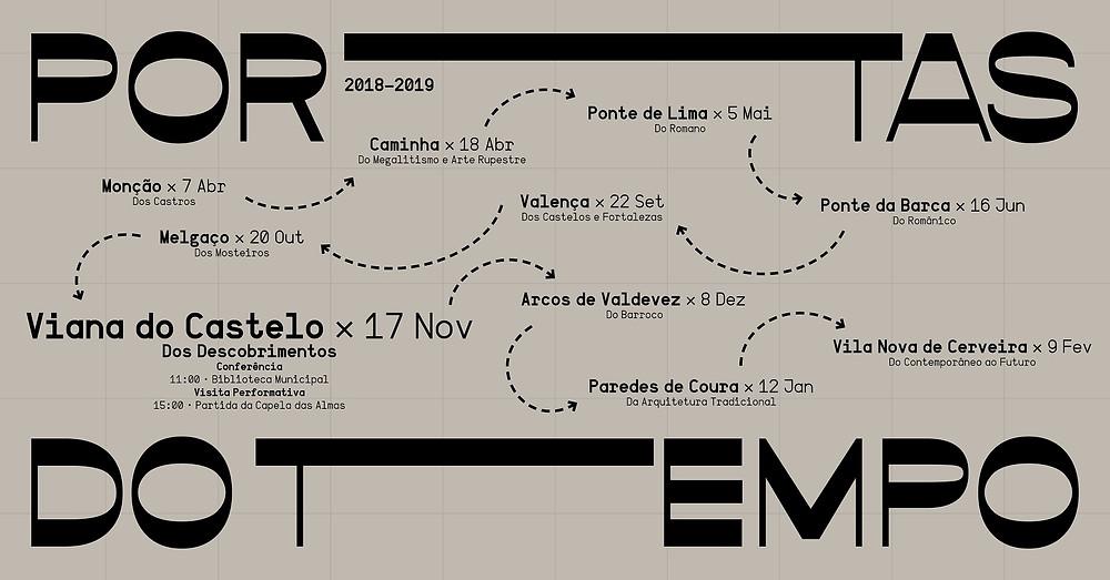 Alto Minho 4D - Viana do Castelo abre sábado a Porta dos Descobrimentos | Peneda Gerês TV