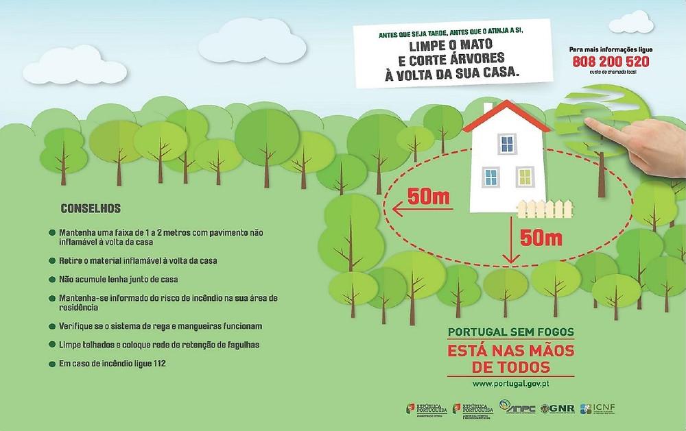 Limpeza de Terrenos - Prazo prorrogado até 31 de maio em Arcos de Valdevez