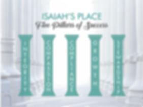 IP_Pillars Poster-08.jpg