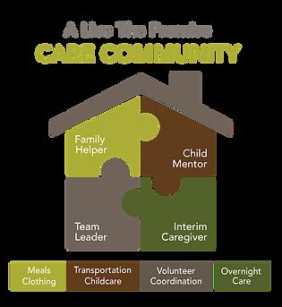 CareCommunity.png