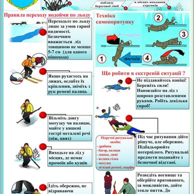 Безпека на льоду!