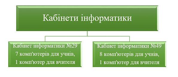 матеріально-технічне забезпечення 2.jpg