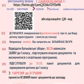Електронна реєстрація до 1-го класу 2022/2023 н.р.