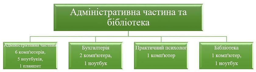 матеріально-технічне забезпечення.jpg