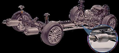 Расположение катализатора в автомобиле.